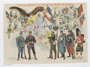 M. Tadini – Tavola de la conflagrazione europea (1914)