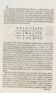 Francesco Lana de Terzi - Prodromo... : el sistema Lana de escritura para ciegos (1670)