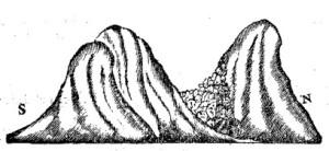 Esquema de la Isla de San Borondón, por José de Viera y Clavijo (1772)